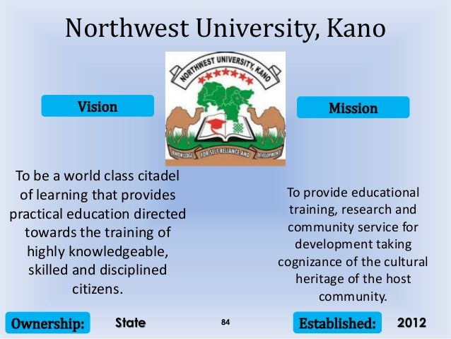 Vision Mission Ownership: Established:84 To be a world class citadel of learning that provides practical education directe...