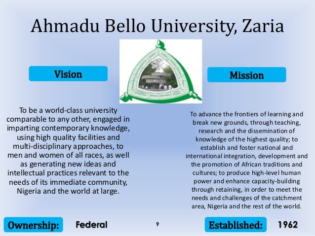 Vision Mission Ownership: Established:9 To be a world-class university comparable to any other, engaged in imparting conte...