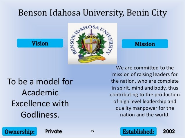 Vision Mission Ownership: Established:92 To be a model for Academic Excellence with Godliness. We are committed to the mis...