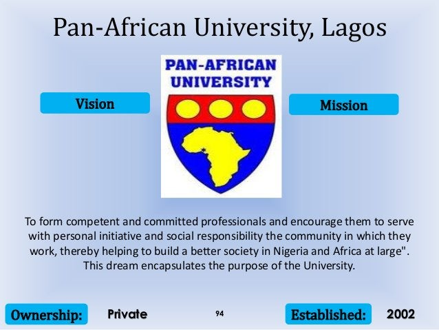 Vision Mission Ownership: Established:94 To form competent and committed professionals and encourage them to serve with pe...
