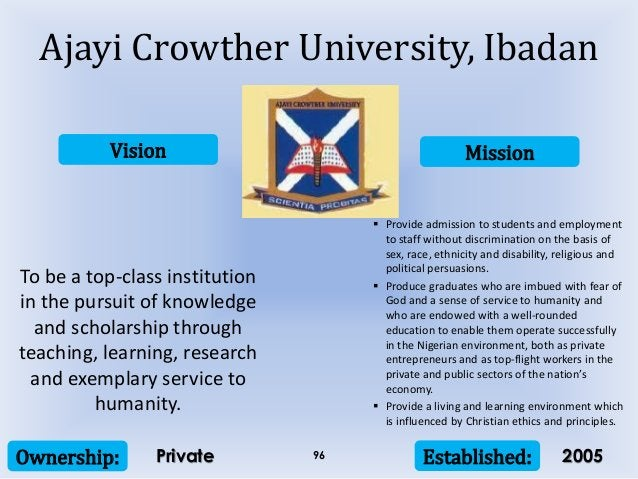 Vision Mission Ownership: Established:96 To be a top-class institution in the pursuit of knowledge and scholarship through...