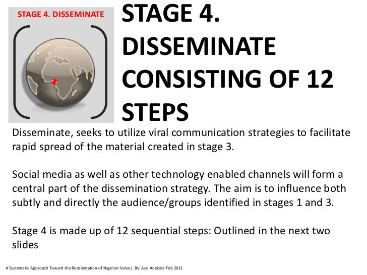 STAGE 4. DISSEMINATE                                                           STAGE 4.                                   ...