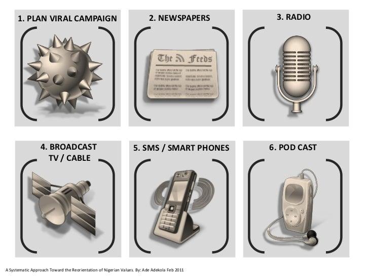 1. PLAN VIRAL CAMPAIGN                                             2. NEWSPAPERS         3. RADIO                 4. BROAD...