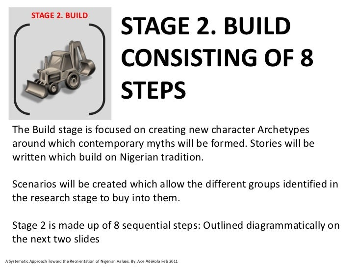 STAGE 2. BUILD                                                            STAGE 2. BUILD                                  ...