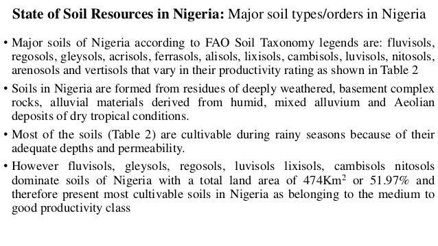 Soil Map of Nigeria
