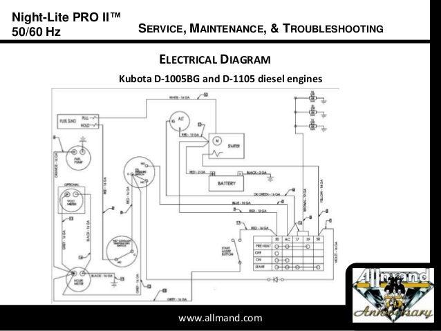 Miraculous Kubota V1305 Wiring Diagram Basic Electronics Wiring Diagram Wiring Cloud Hisonuggs Outletorg