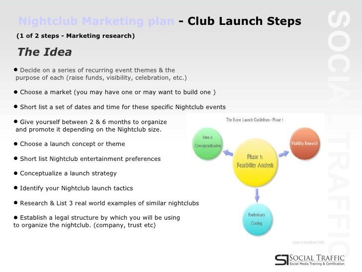 Nightclub Marketing Plan Launch Steps