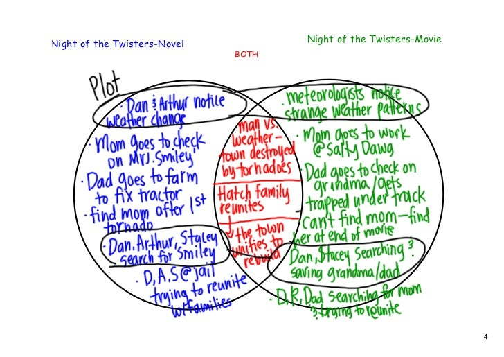 Night of the Twisters Notes--5 Elfe