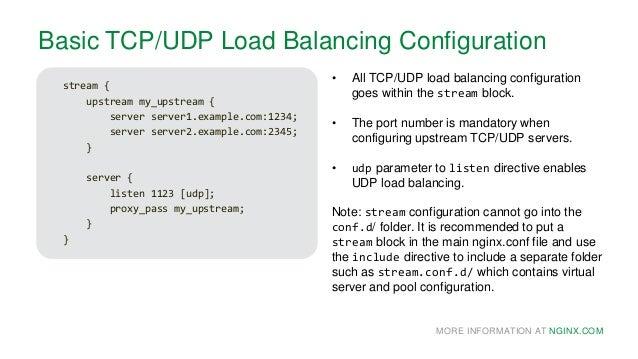 NGINX: High Performance Load Balancing