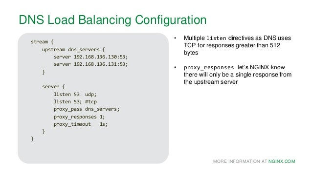 NGINX High Performance Load Balancing [webinar, emea]