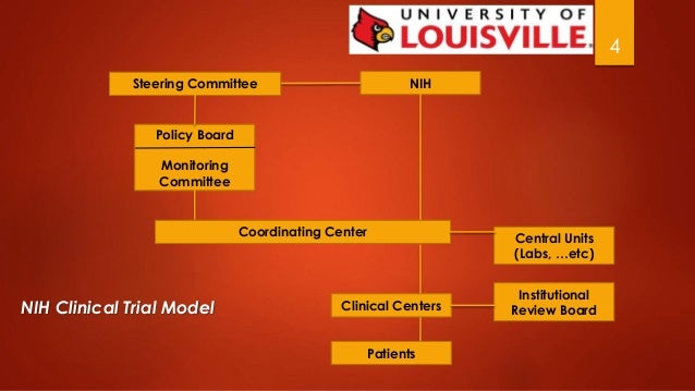4  Steering Committee NIH  Policy Board  Monitoring  Committee  Central Units  (Labs, …etc)  Institutional  Review Board  ...