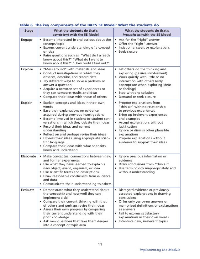 5e instructional model science