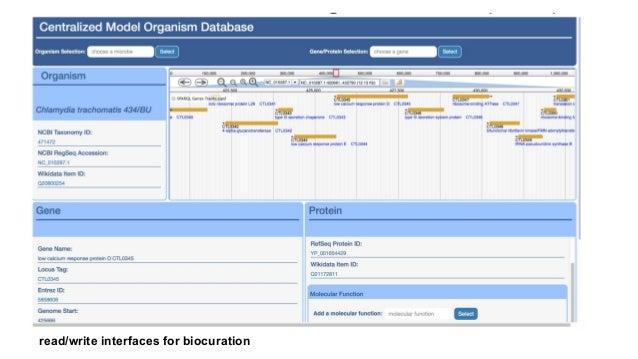 Dominant biocuration paradigm ● Cost of ad-hoc parsing of API responses or flatfile data ● Ambiguous or non-existent xrefs...