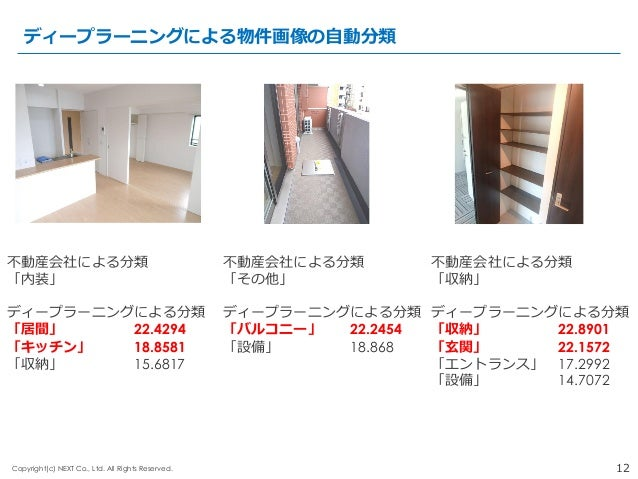 12Copyright(c) NEXT Co., Ltd. All Rights Reserved. ディープラーニングによる物件画像の⾃自動分類 不不動産会社による分類 「内装」 ディープラーニングによる分類 「居間」 22.4294 「キッ...