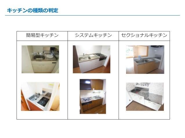 簡易易型キッチン システムキッチン セクショナルキッチン キッチンの種類の判定