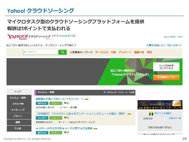29Copyright(c) NEXT Co., Ltd. All Rights Reserved. Yahoo! クラウドソーシング マイクロタスク型のクラウドソーシングプラットフォームを提供 報酬はTポイントで⽀支払われる