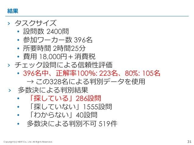 31Copyright(c) NEXT Co., Ltd. All Rights Reserved. › タスクサイズ • 設問数 2400問 • 参加ワーカー数 396名 • 所要時間 2時間25分 • 費⽤用 18,000円+消...