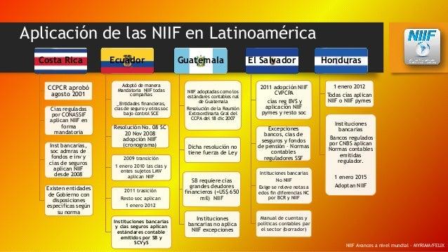 NIIF 1.pdf - NIIF 1 NIIF 1 Adopcin por Primera Vez de las