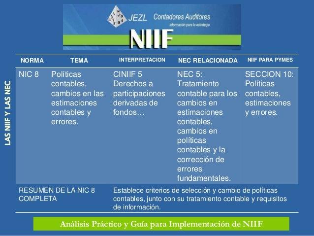 NORMA         TEMA           INTERPRETACION     NEC RELACIONADA        NIIF PARA PYMES                     NIC 10   Hechos...