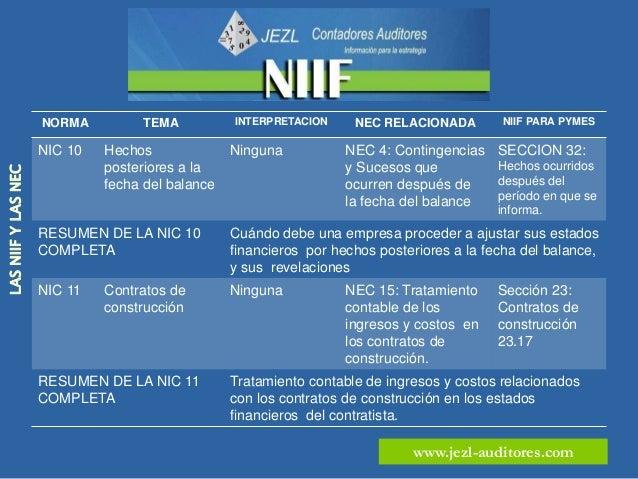 NORMA        TEMA          INTERPRETACION            NEC              NIIF PARA                                           ...