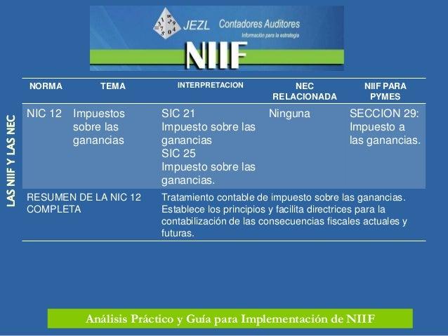 NORMA        TEMA        INTERPRETACION      NEC RELACIONADA         NIIF PARA PYMES                     NIC 16   Propieda...