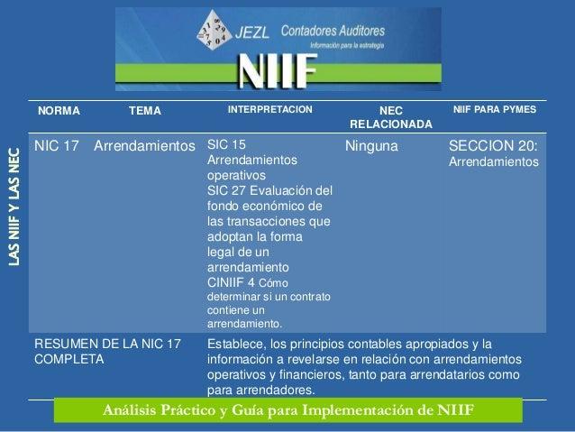 NORMA        TEMA            INTERPRETACION           NEC RELACIONADA       NIIF PARA PYMES                     NIC 18   I...