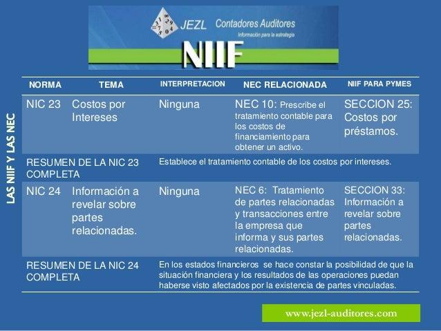 NORMA           TEMA           INTERPRETACI        NEC RELACIONADA          NIIF PARA PYMES                               ...