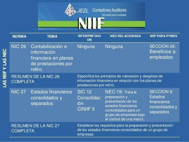 NORMA         TEMA        INTERPRETACION       NEC RELACIONADA            NIIF PARA PYMES                     NIC 28   Inv...