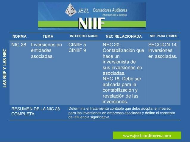NORMA         TEMA           INTERPRETACION      NEC RELACIONADA               NEC                                        ...