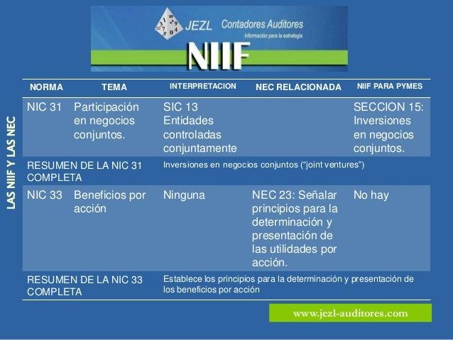 NORMA        TEMA         INTERPRETACION           NEC RELACIONADA            NIIF PARA PYMES                     NIC 34  ...