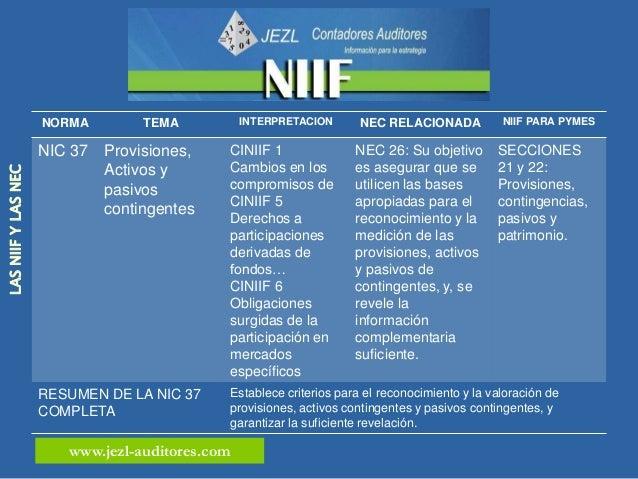 NORMA         TEMA       INTERPRETACION       NEC RELACIONADA           NIIF PARA PYMES                     NIC 38   Activ...