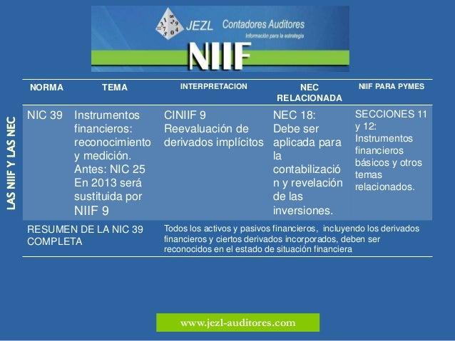 NORMA               TEMA                 INTERPRETACION           NEC RELACIONADA         NIIF PARA PYMES                 ...