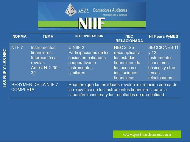 NORMA         TEMA       INTERPRETACION              NEC RELACIONADA                   NIIF para                          ...
