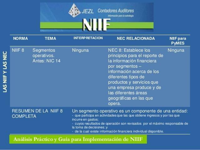 NORMA        TEMA         INTERPRETACION          NEC RELACIONADA              NIIF para PyMES                     NIC 1  ...