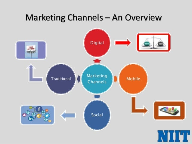 Overview (Marketing)