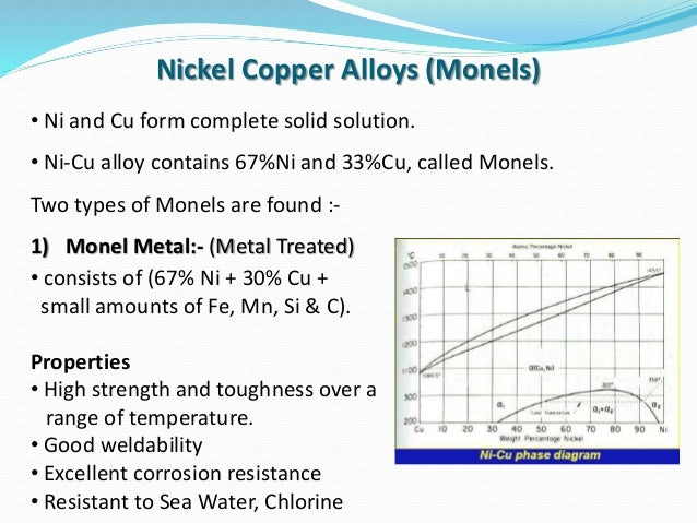 Copper nickel alloys properties processing applications