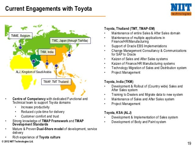 Lithium For EVs: Tesla's Outsourcing Vs. Toyota's Vertical Integration