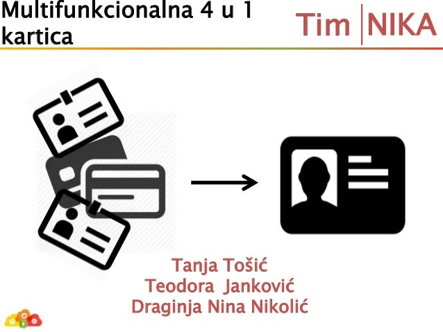 NIKATim Multifunkcionalna 4 u 1 kartica Tanja Tošić Teodora Janković Draginja Nina Nikolić