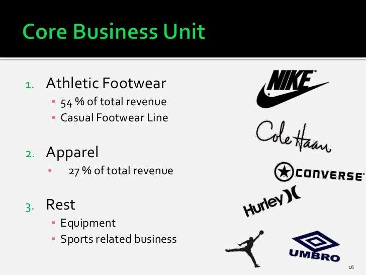 1.   Athletic Footwear     ▪ 54 % of total revenue     ▪ Casual Footwear Line2.   Apparel     ▪   27 % of total revenue3. ...