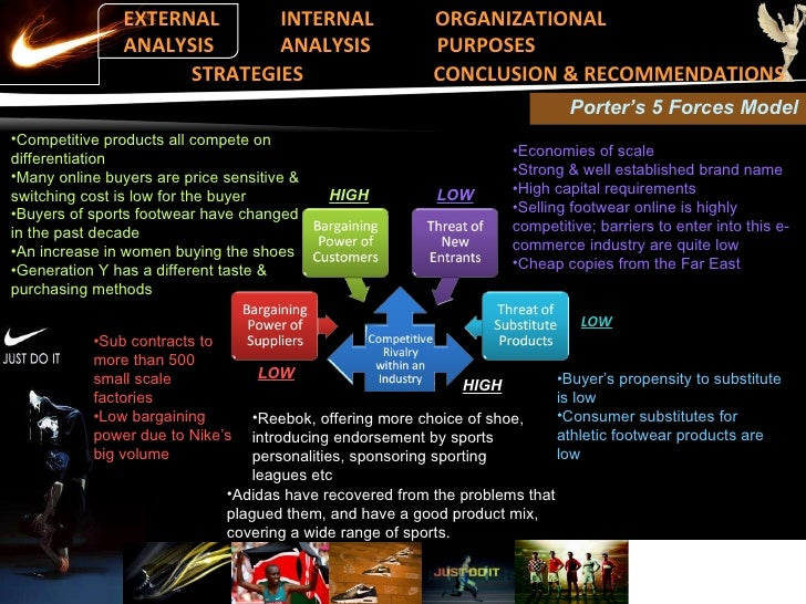 porter five analysis of ghana oil and gas industry Porter s five forces oil and gas industry introduction of porter's five forces wikipedia defines porter's five forces analysis as a framework to analyze the level of competition within an industry and business strategy development.