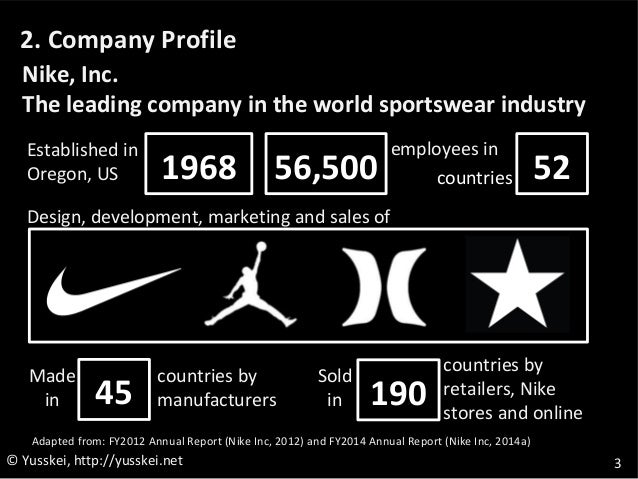 business strategy nike a So, if your company, like nike and amazon, is considering forming a strategic  business relationship, take the following into account before you.