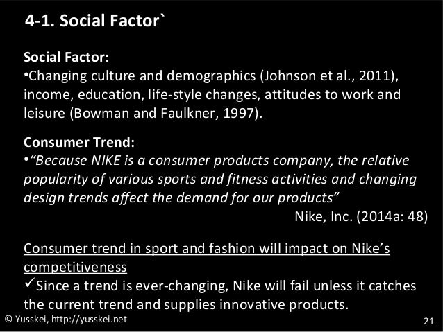 Pestle Analysis of Nike