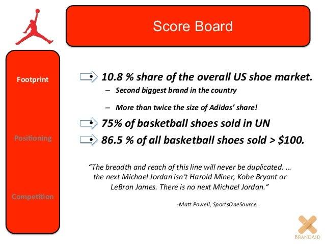 promo code 967c2 aff70 Marketing projet on nike air jordan  nike basketball nike shoes target  market . ...