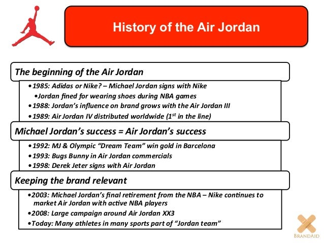 "detailed look 46147 806e5 ... ""Jordan team""  2. Stock Price ..."
