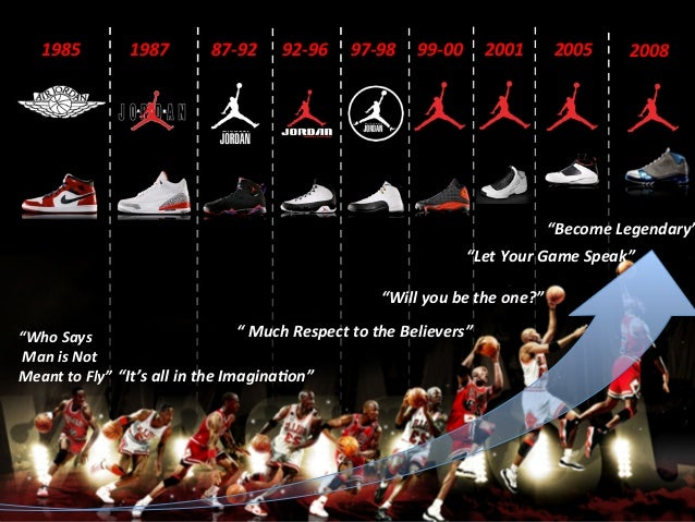 air jordan brand values