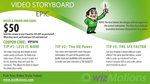 Adelaida embotellamiento aprendiz  Whiteboard Storyboard for