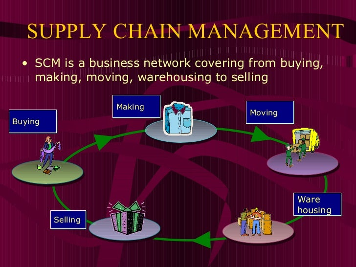 research thesis on supply chain management Thesis topics logistics supply chain management our essay editing experts are available any time of the day or night to help you get better grades on your essays and become a better writer.