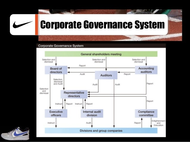 nike corporate governance While nike scores near the bottom of the list, however, some local companies, including umpqua bank, have established themselves as national leaders for corporate governance.