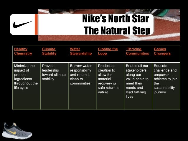 nikes csr challenge Nike, inc based near beaverton, oregon, is the world's leading designer, marketer and distributor of authentic athletic footwear, apparel, equipment and accessories for a wide variety of sports and fitness activities.