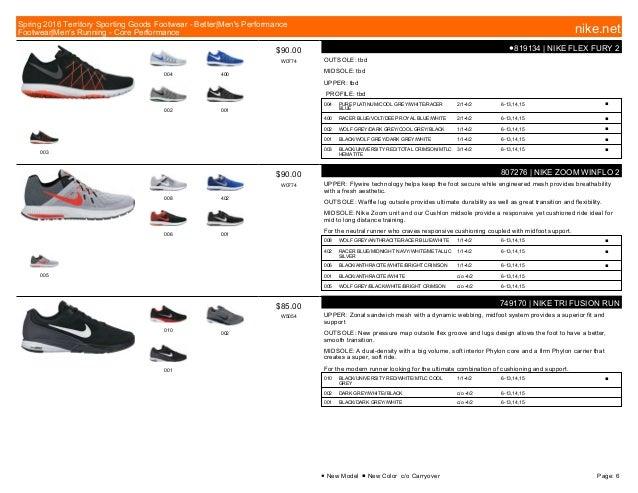 bef0d31e5ecef Nike Footwear 2016